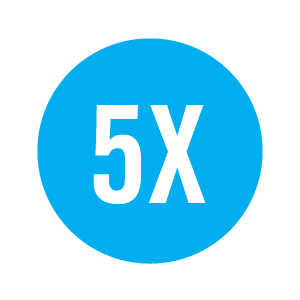 5X: the goals of PeopleForBikes